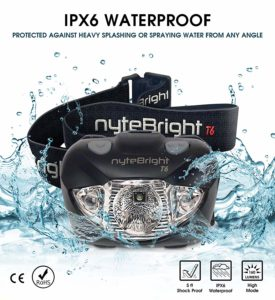 nyteBright T6 Headlamp - Head Torch w/ White, Red & Strobe CREE LED Lights for Running, Camping